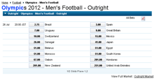 sports.williamhill.com-bet-ja-search--MEN FOOTBALL.png